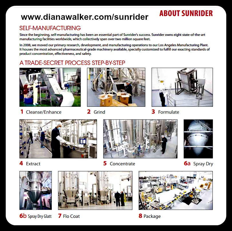 Sunrider Manufacturing Sunrider Product Catalog Diana Walker