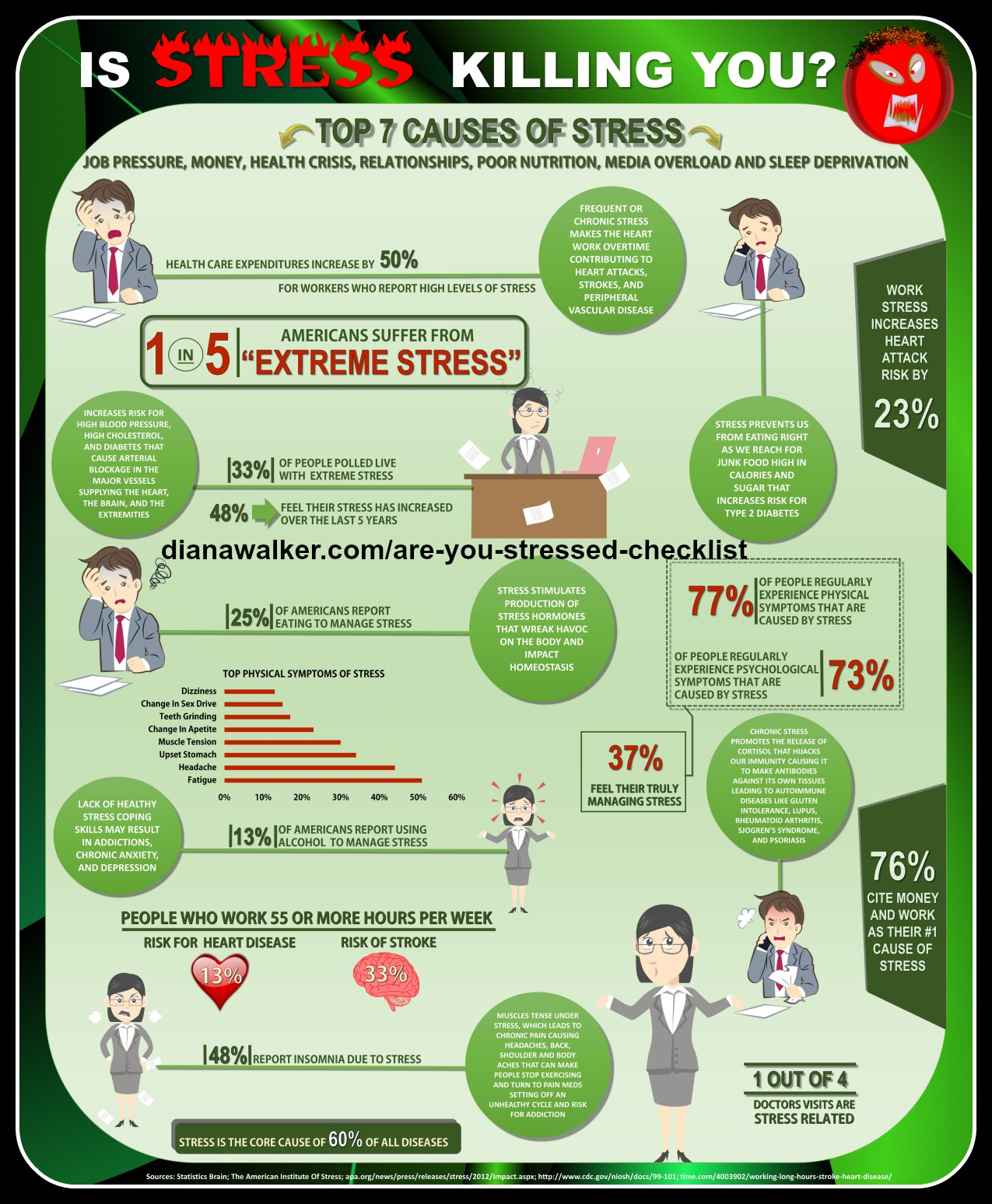 Are You Stressed Checklist Stress Relief